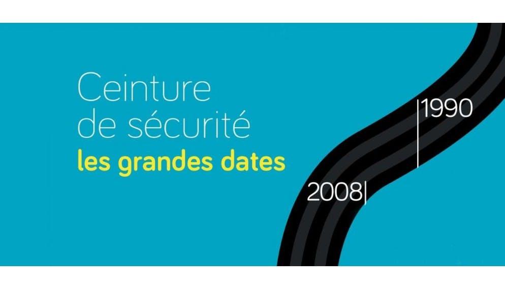 Ceinture de sécurité : 100 ans d'histoire en infographie