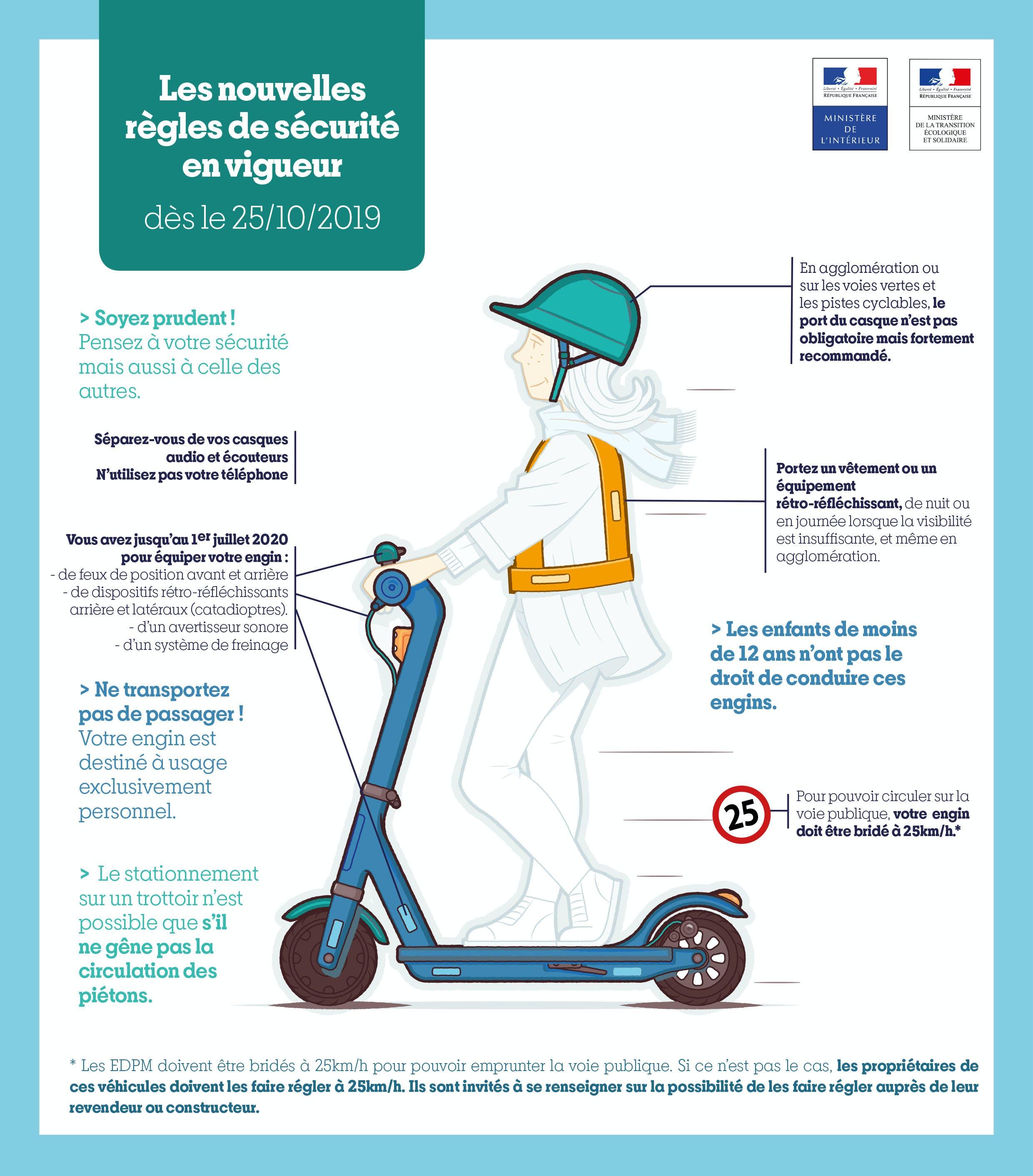 les nouvelles règles de circulation des EDPM à partir du 25/10/2019