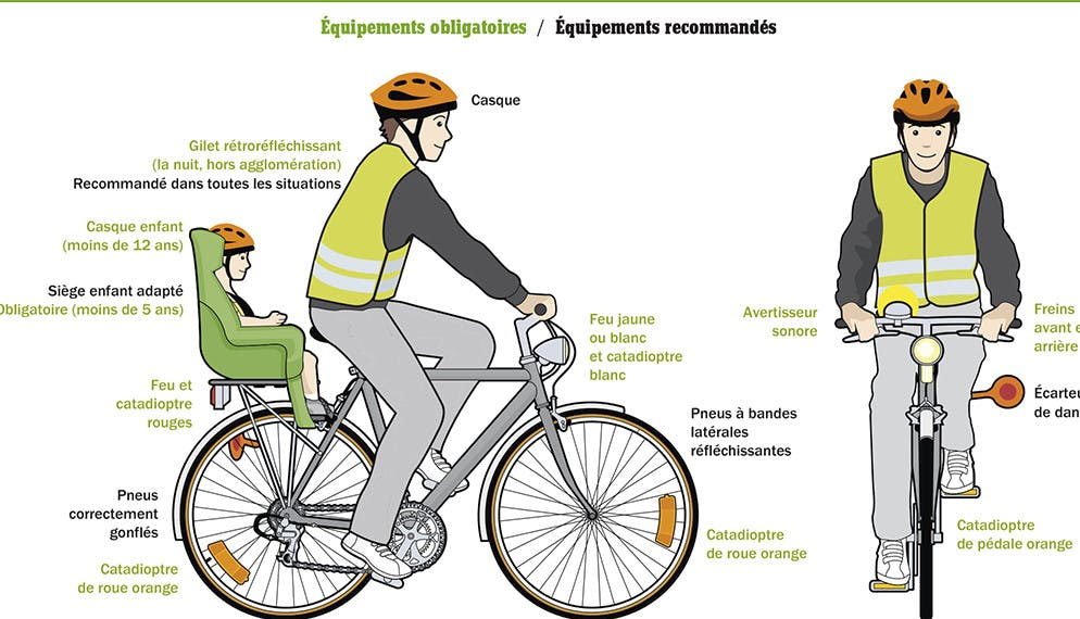Grève : record de circulation et d'accidents en deux-roues : équipez-vous !