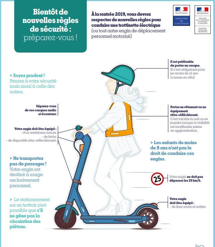 les nouvelles règles de conduite des trottinettes électriques à la rentrée 2019