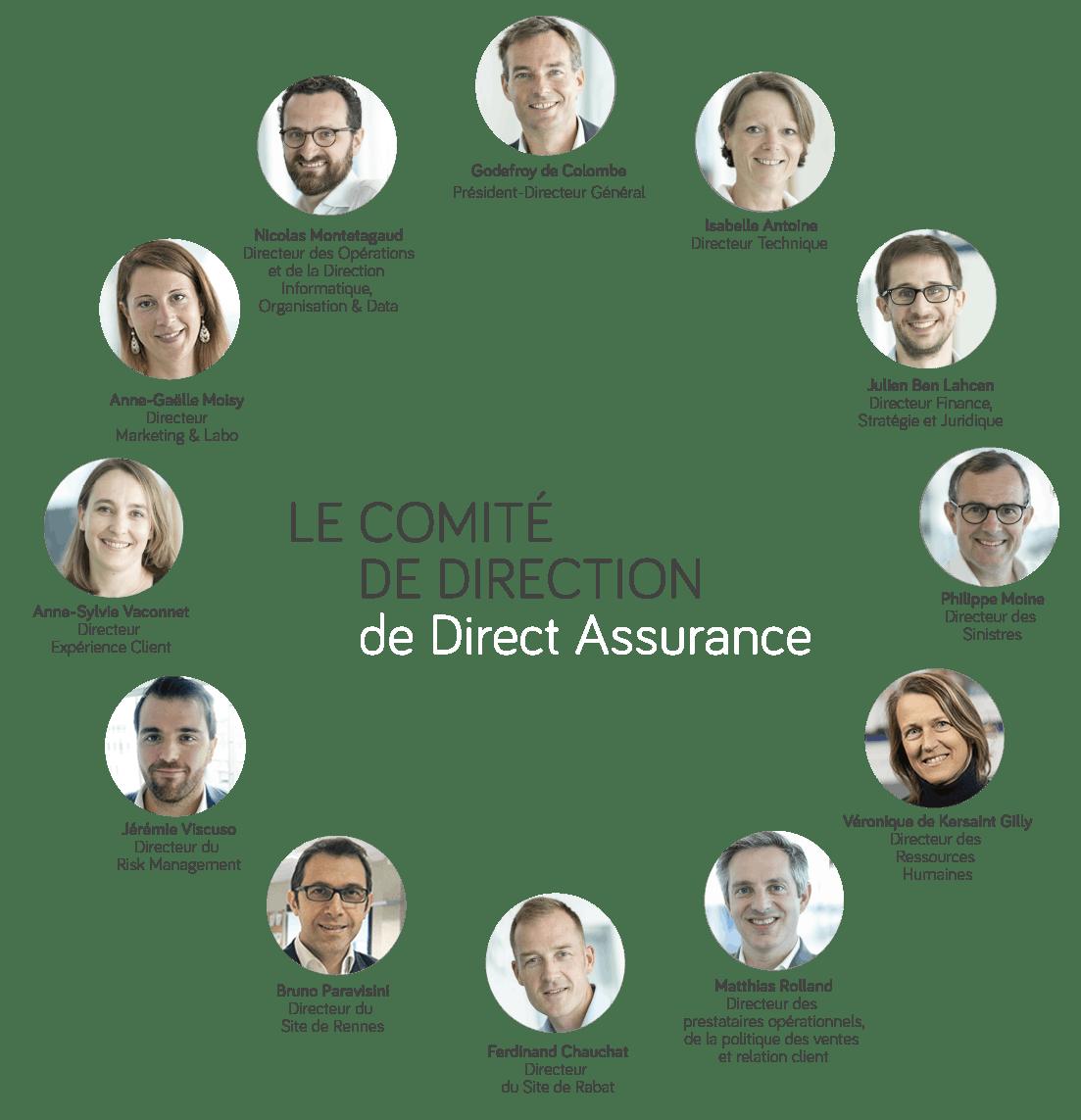 Comité de direction Direct Assurance