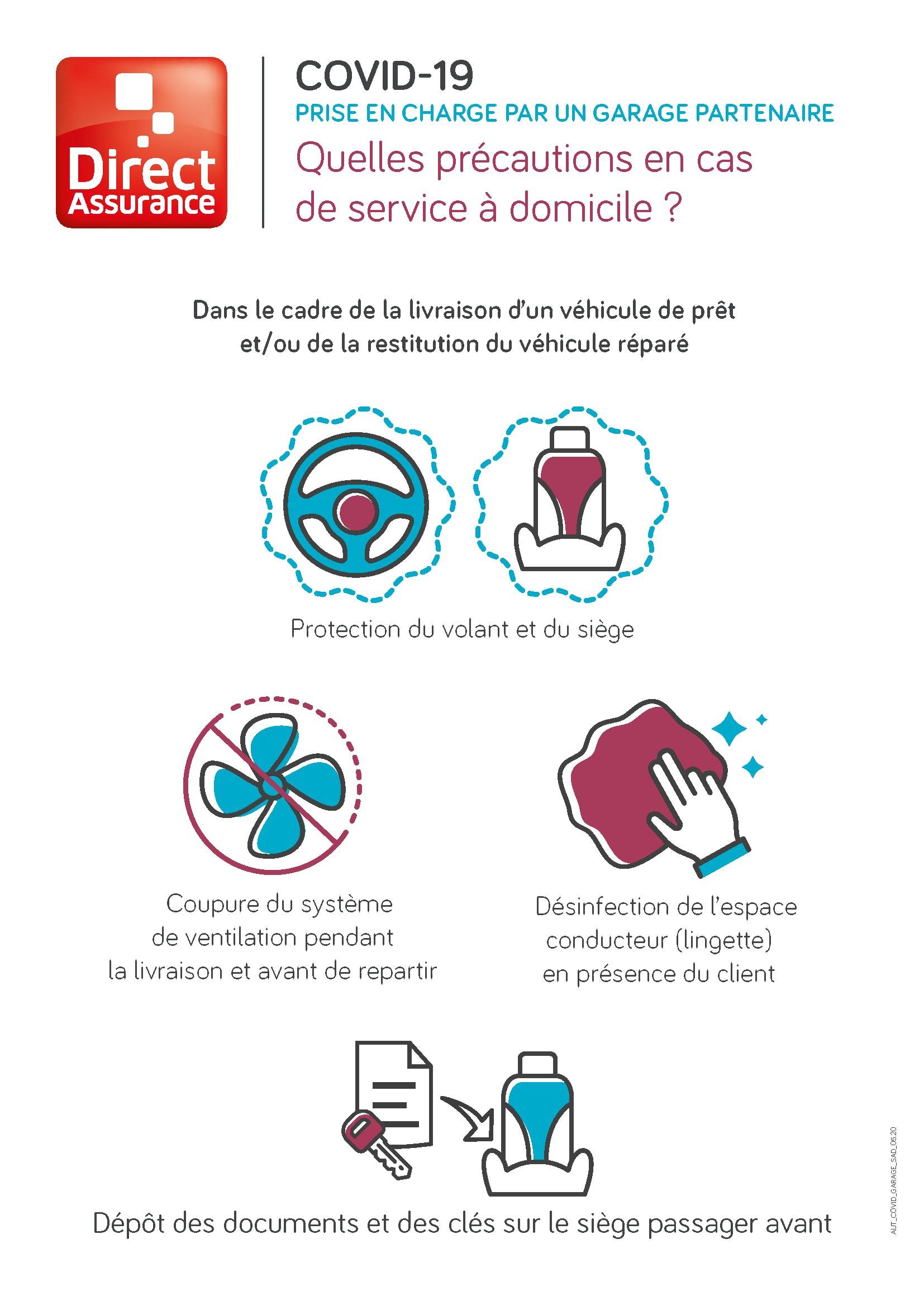 Consignes sanitaires service à domicile