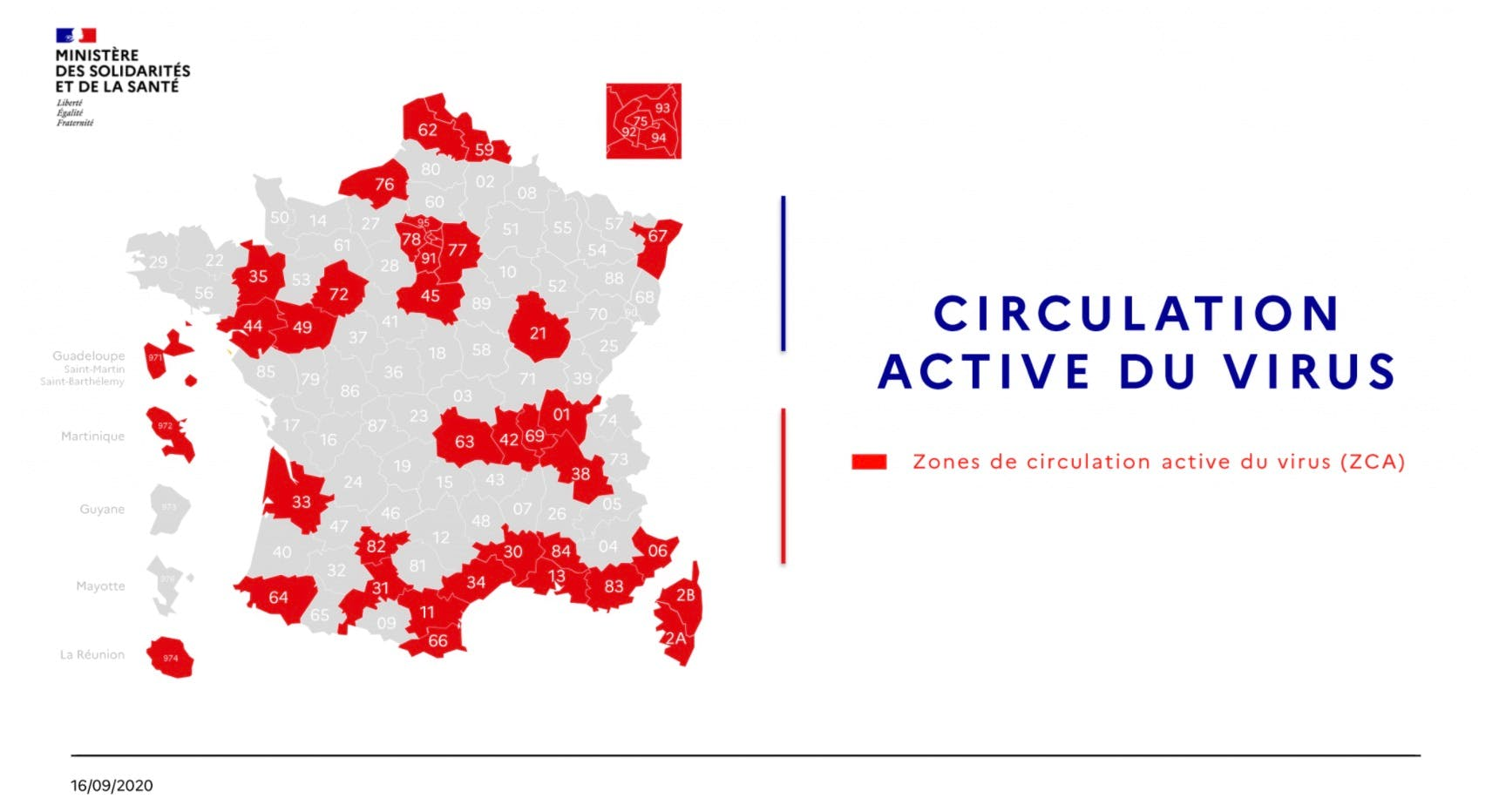 Où circule activement le virus au 16 septembre 2020 ?