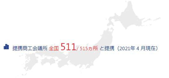 提携商工会議所 全国511/515箇所と提携(2021年4月現在)