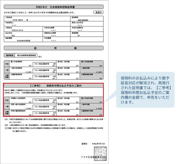令和3年分生命保険料控除証明書 再発行見本