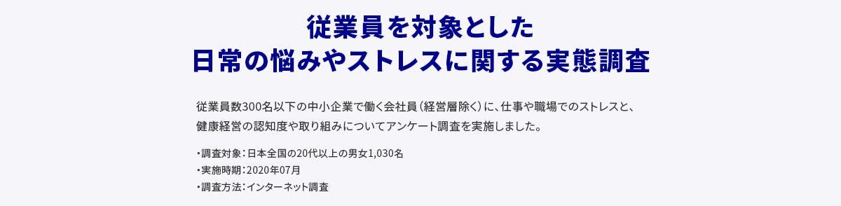 従業員を対象とした日常の悩みやストレスに関する実態調査 従業員数300名以下の中小企業で働く会社員(経営層除く)に、仕事や職場でのストレスと、健康経営の認知度や取り組みについてアンケート調査を実施しました。 ・調査対象:日本全国の20代以上の男女1,030名 ・実施時期:2020年07月 ・調査方法:インターネット調査