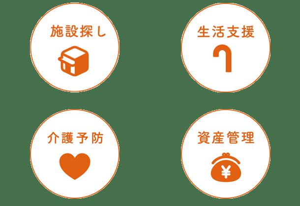 施設探し 生活支援 介護予防 資産管理
