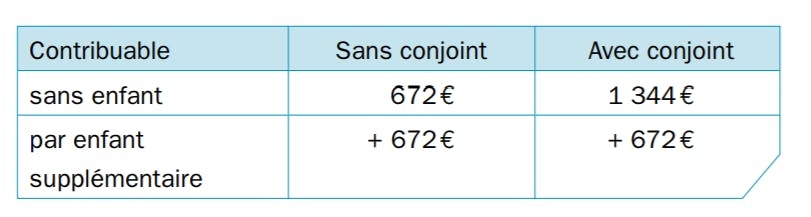 assurance solde restant dû Luxembourg// assurance solde restant dû impôts