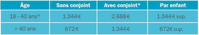 AXA Luxembourg - Epargne Logement