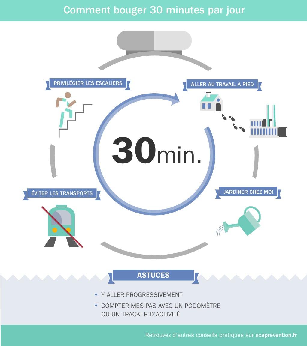 Comment bouger 30 minutes par jour
